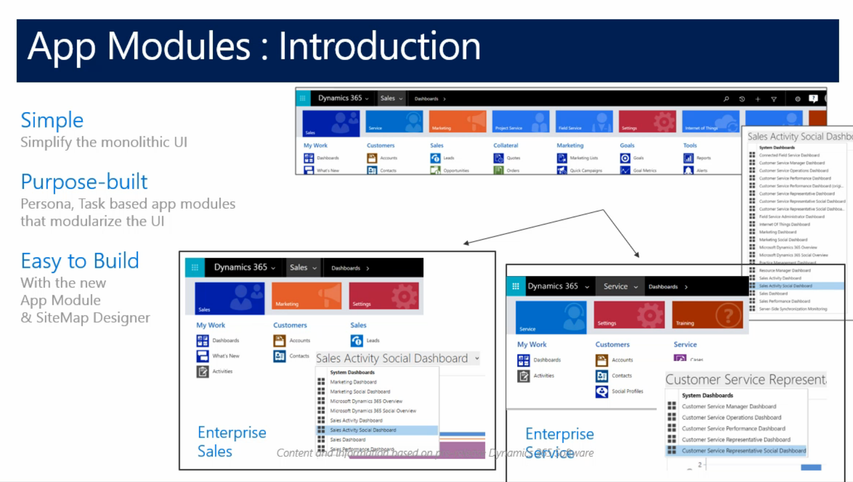 5 Key Themes of the Next Release of Microsoft Dynamics 365_Image 13
