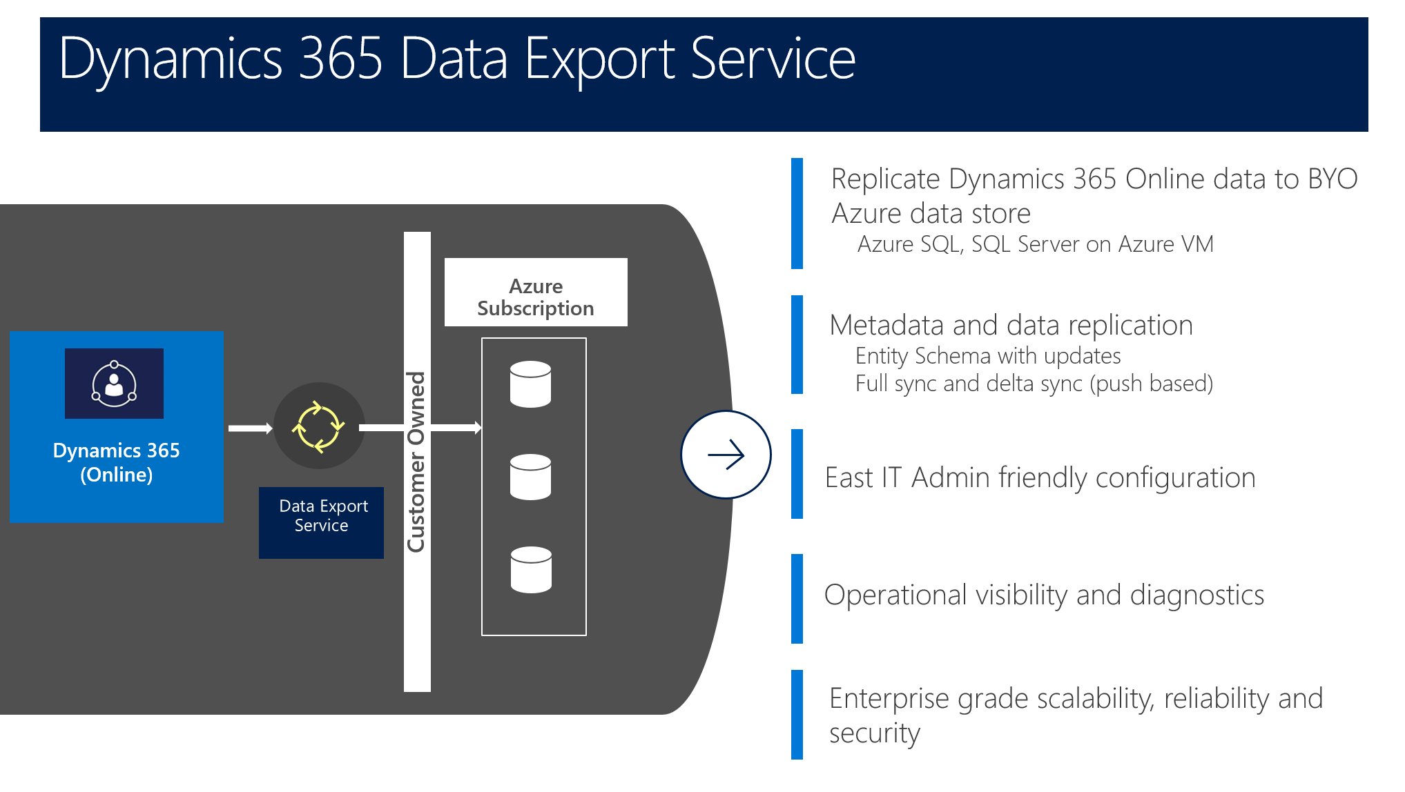 5 Key Themes of the Next Release of Microsoft Dynamics 365_Image 22