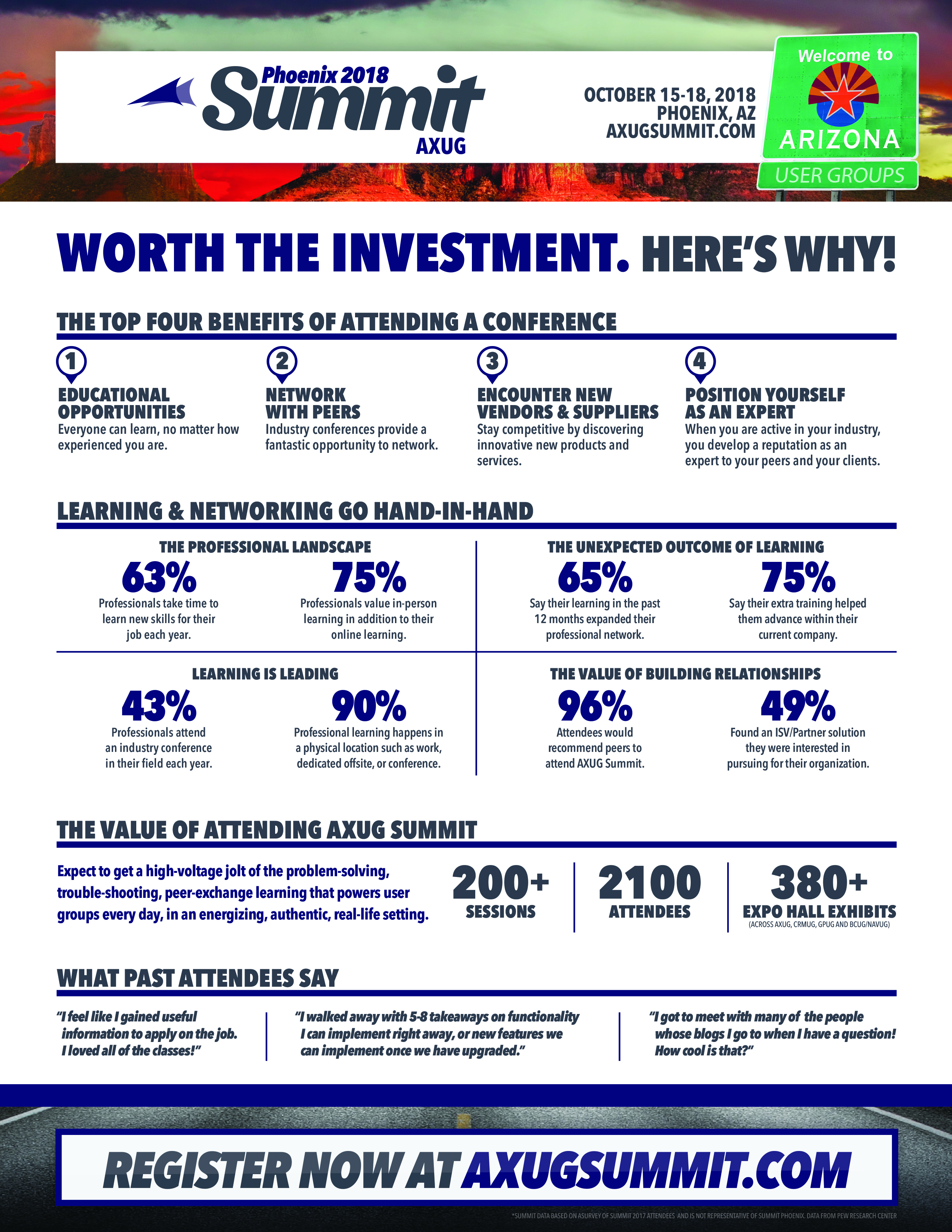 Why Attend-AXUG-Summit-PHX18-Infographic_IMAGE