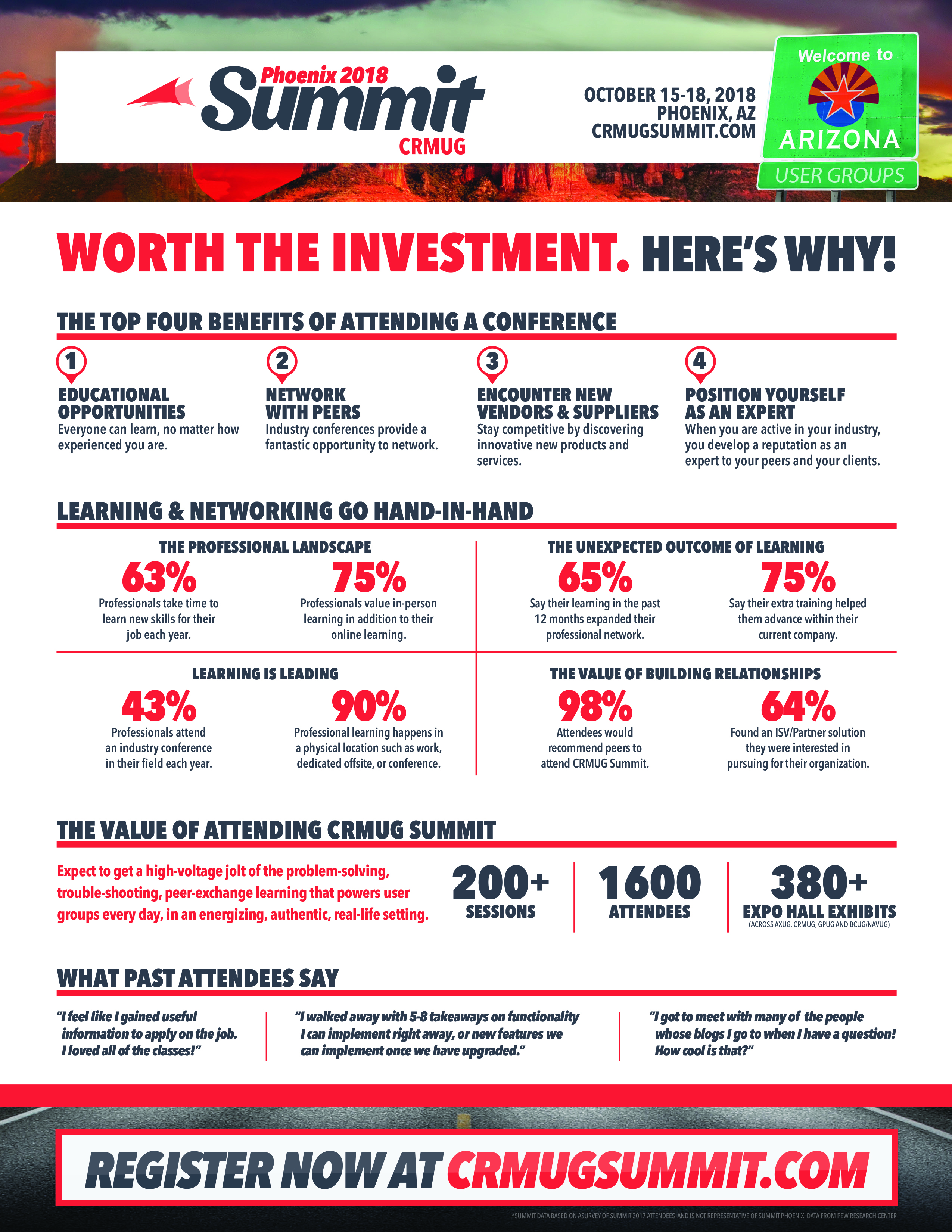 Why Attend-CRMUG-Summit-PHX18_Infographic_TEST2