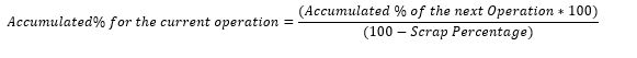 3.1 Calculation of Accumulated Value