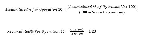 Accumulation Calculation Value on Operation 10 20 30
