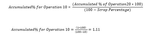 Calculation Accumulated Value Operation 10