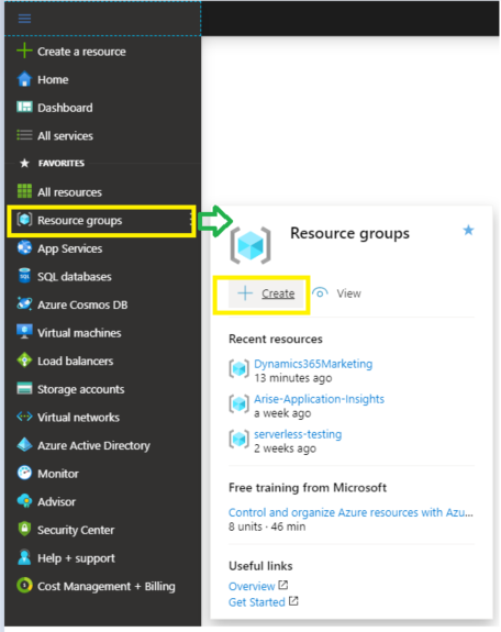 How to Get Started With Power BI Reports and Dynamics 365 Marketing - resource groups