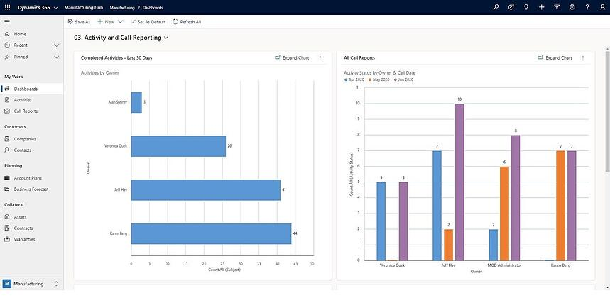 New App_ Power Apps for Manufacturing - Call Reports - CROPPED