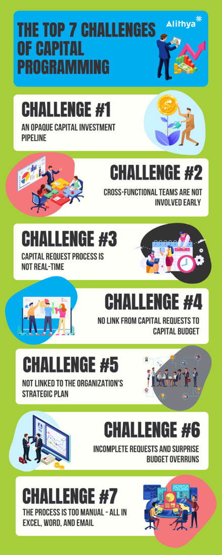 The Top 7 challenges of capital Programming (1)-1